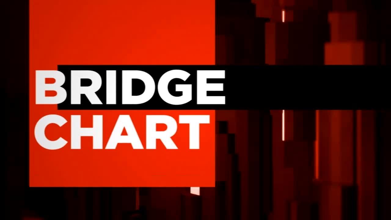 Bridge_Chart_25 видео