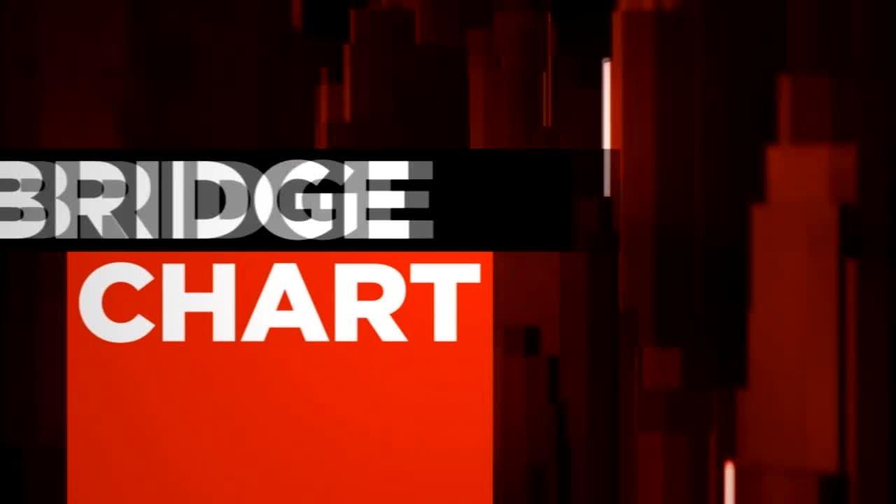Bridge_Chart_60 видео